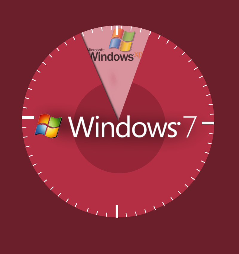 windows xp end of season